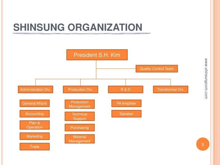 SHINSUNG ORGANIZATION