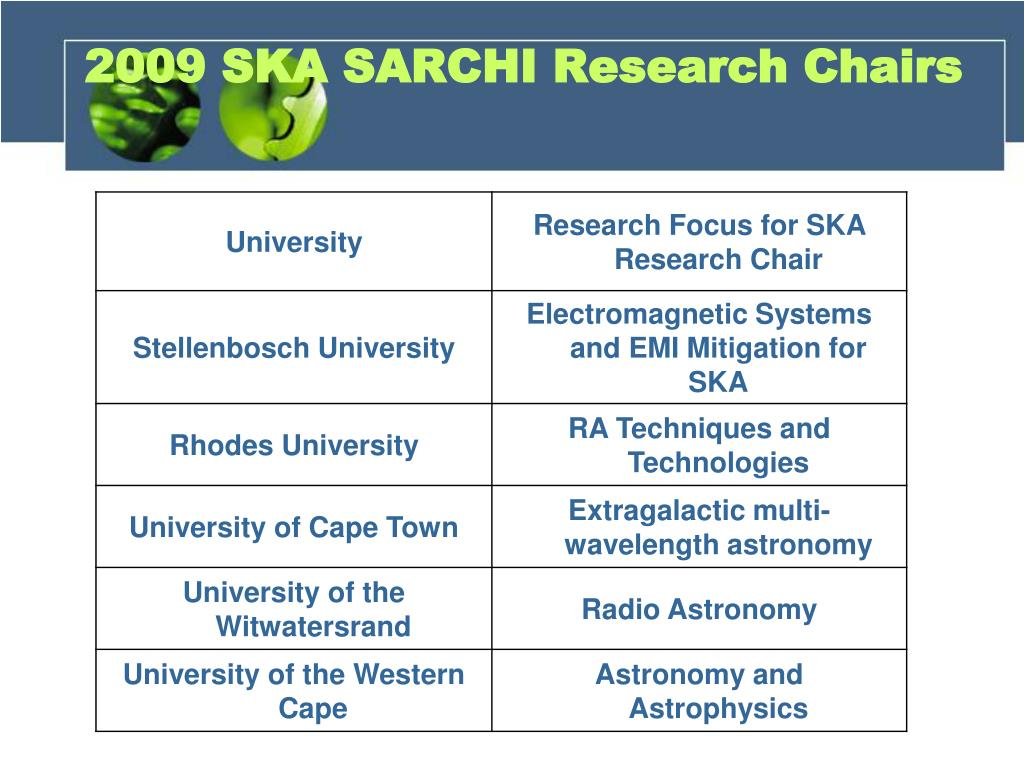 2009 SKA SARCHI Research Chairs