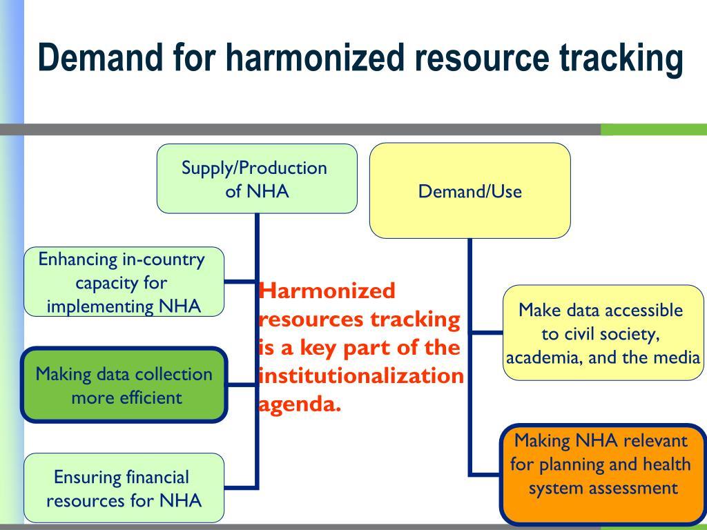 Demand for harmonized resource tracking