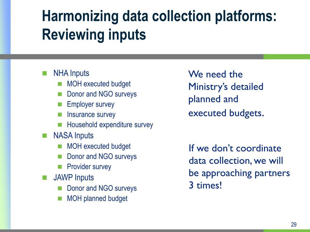 Harmonizing data collection platforms:  Reviewing inputs