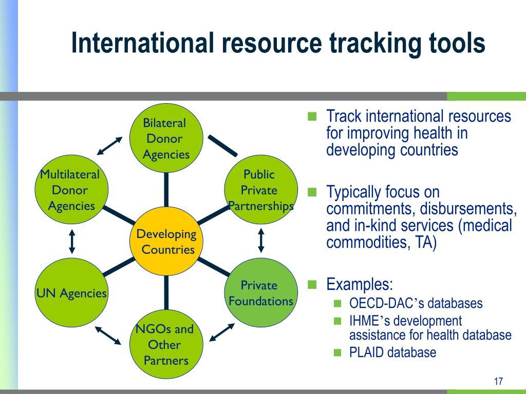 International resource tracking tools