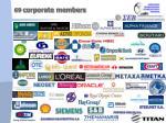 69 corporate members