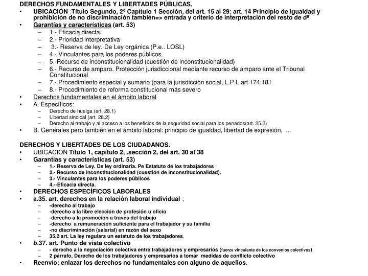 DERECHOS FUNDAMENTALES Y LIBERTADES PÚBLICAS.