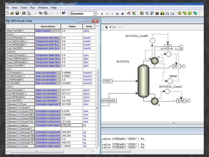 CHEMICAL ENGINEERING DEPARTMENT, UET