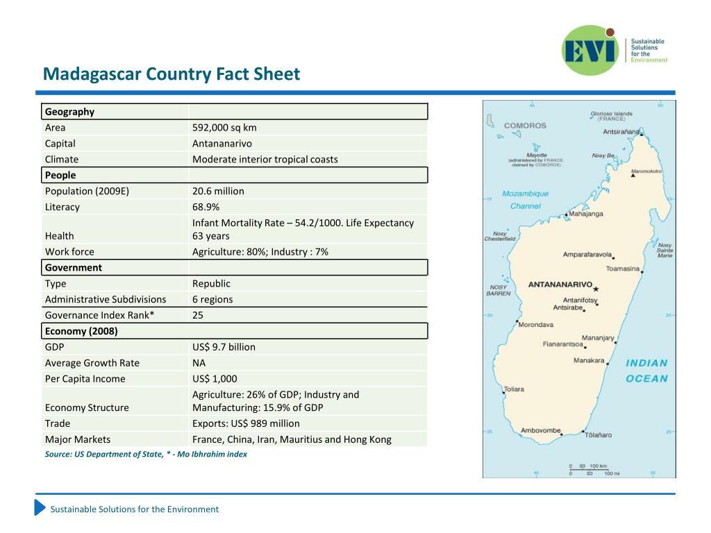 Madagascar Country Fact Sheet