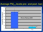 average pm 2 5 levels pre and post ban