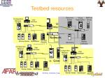 testbed resources