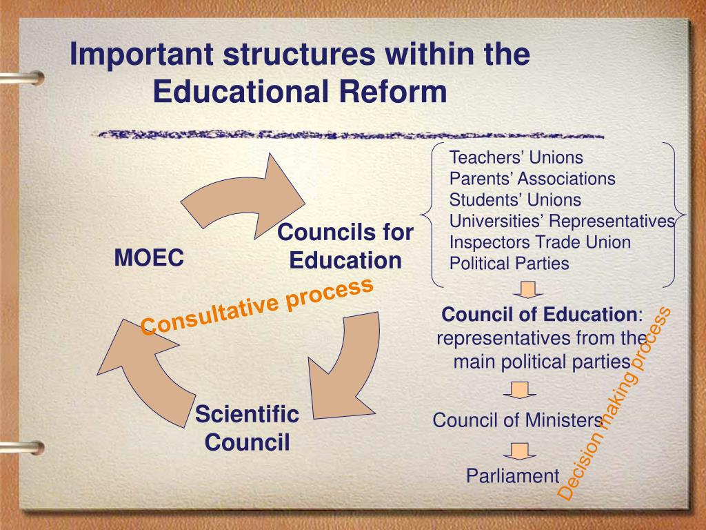 Important structures within the Educational Reform