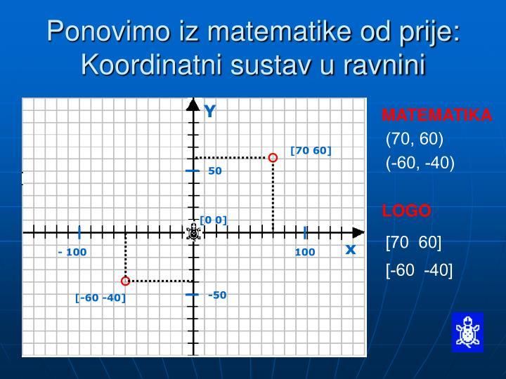 Ponovimo iz matematike od prije koordinatni sustav u ravnini