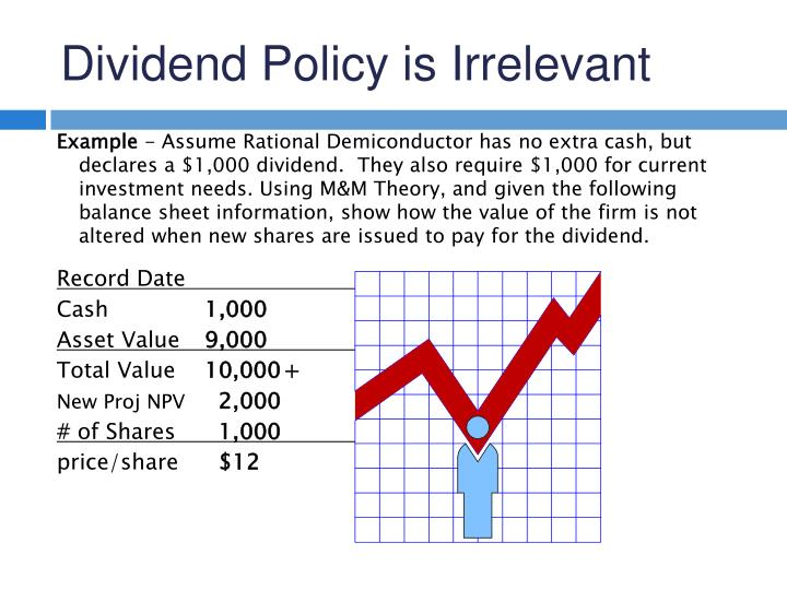 essays dividend policy theories Modigliani and miller approach to dividend policy - dividend irrelevance theory essay assignment papers the purpose of this assignment is to explain core concepts related to cash distributions and capital structure.