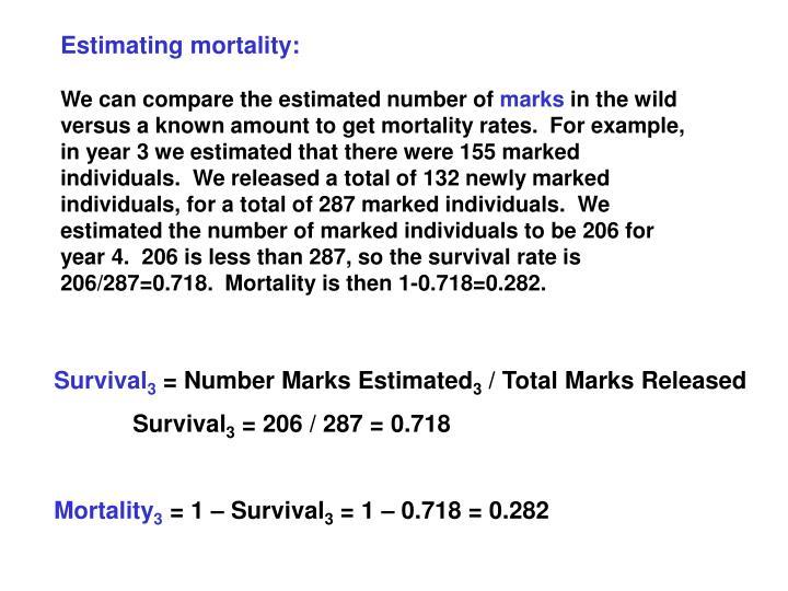Estimating mortality: