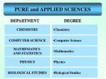 pure and applied sciences