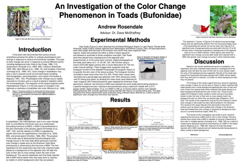 an investigation of the color change phenomenon in toads bufonidae l.