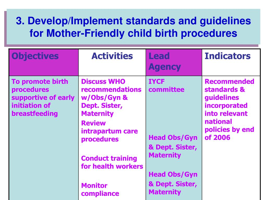 3. Develop/Implement standards and guidelines for Mother-Friendly child birth procedures