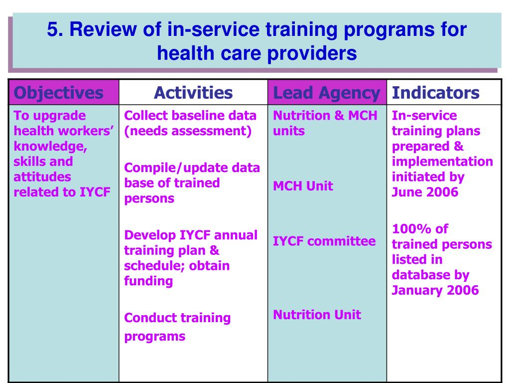 5. Review of in-service training programs for health care providers