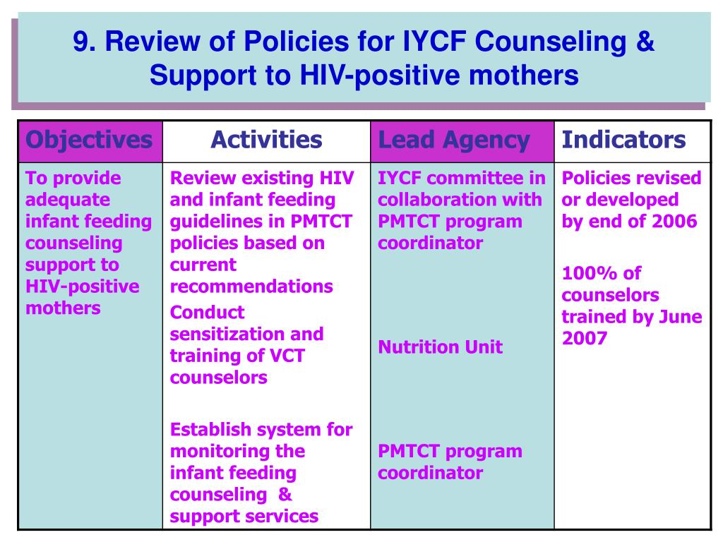 9. Review of Policies for IYCF Counseling & Support to HIV-positive mothers