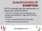 qualifications of exemption