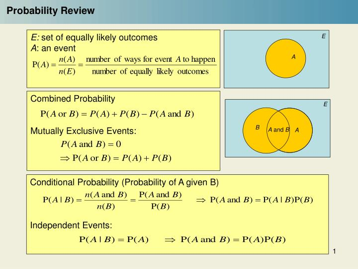 Probability review