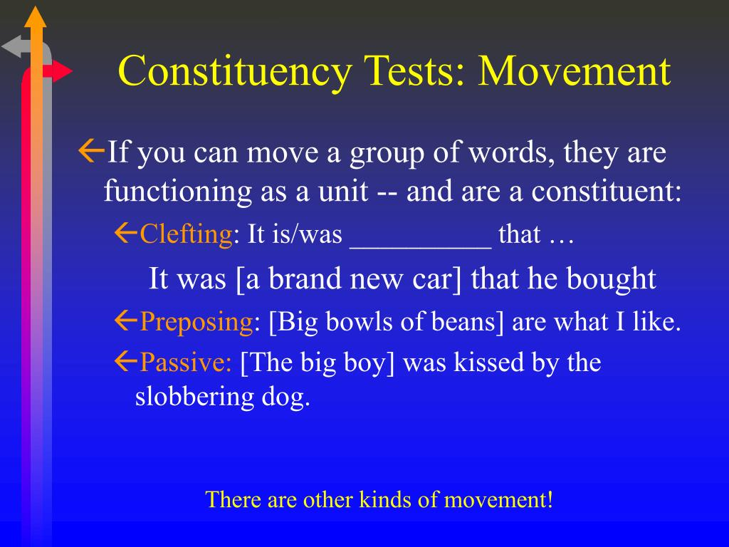 Constituency Tests: Movement