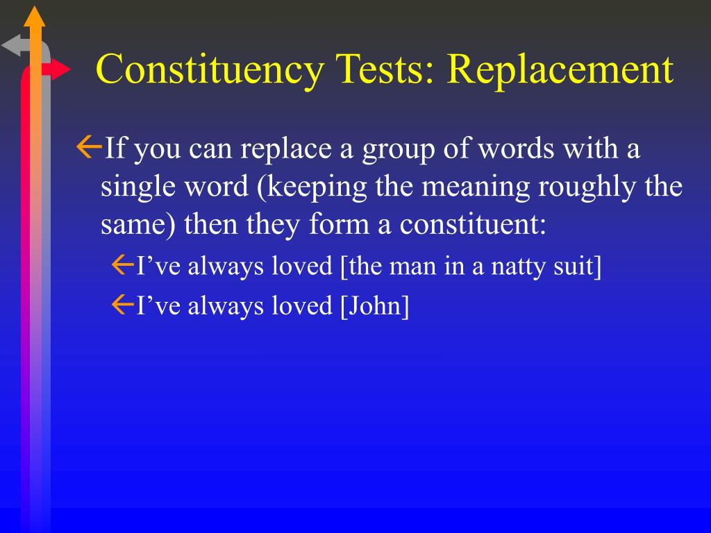 Constituency Tests: Replacement
