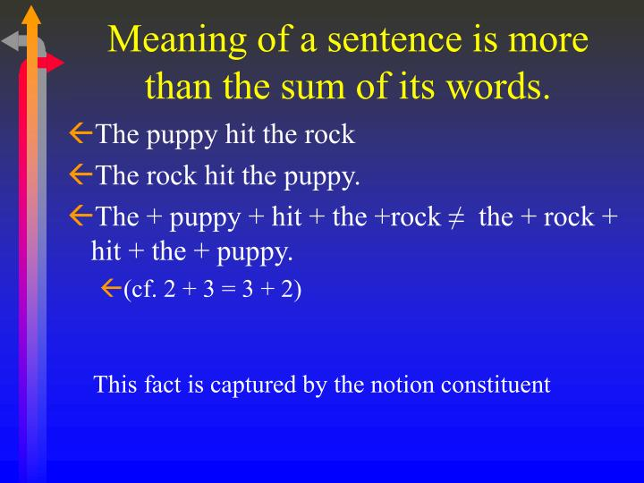 Meaning of a sentence is more than the sum of its words