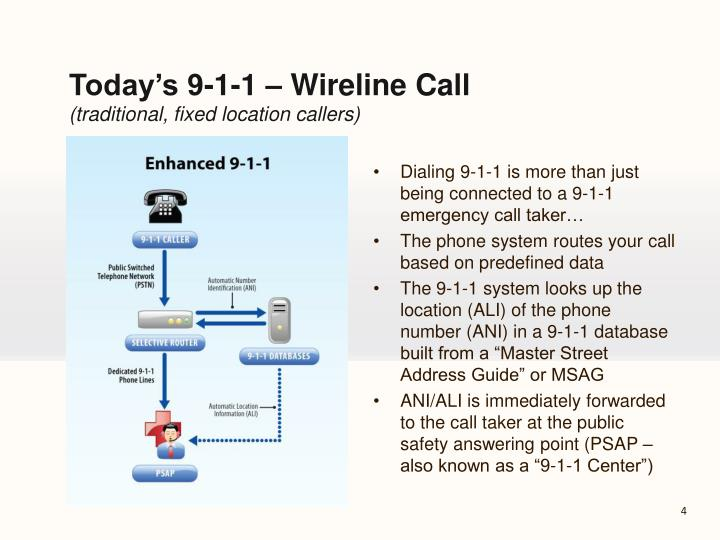 Today's 9-1-1 – Wireline Call