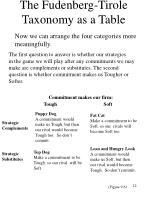 the fudenberg tirole taxonomy as a table