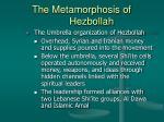 the metamorphosis of hezbollah16