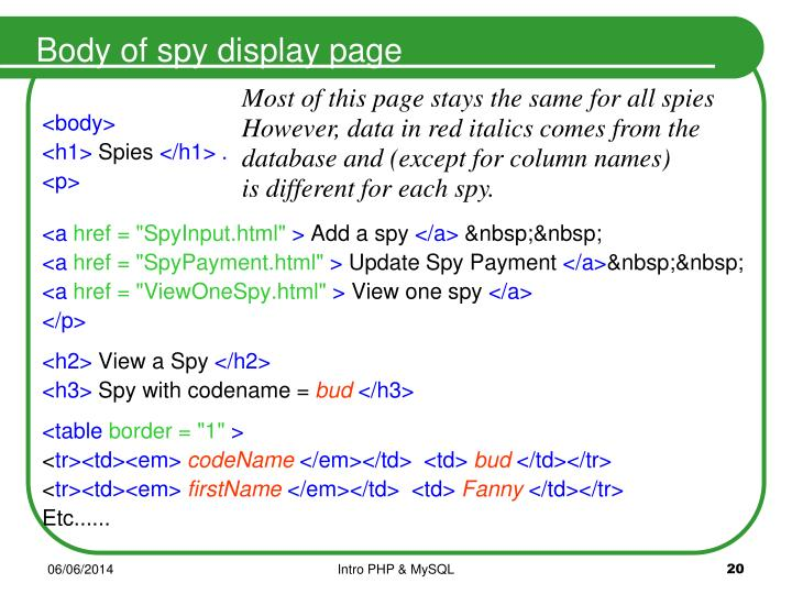 Body of spy display page