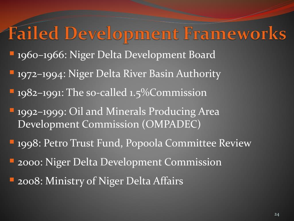 Failed Development Frameworks
