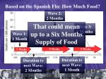 based on the spanish flu how much food