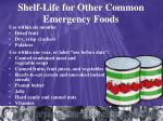 shelf life for other common emergency foods