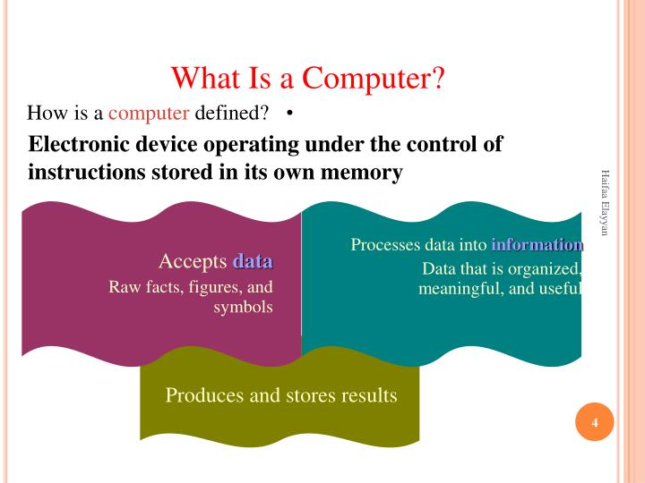 Processes data into