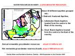 water resources in niger 2 groundwater resources