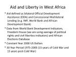 aid and liberty in west africa5