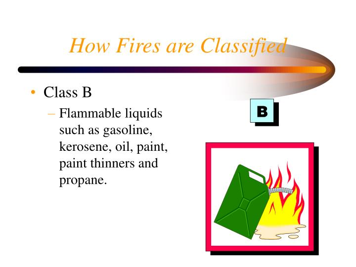 How Fires are Classified