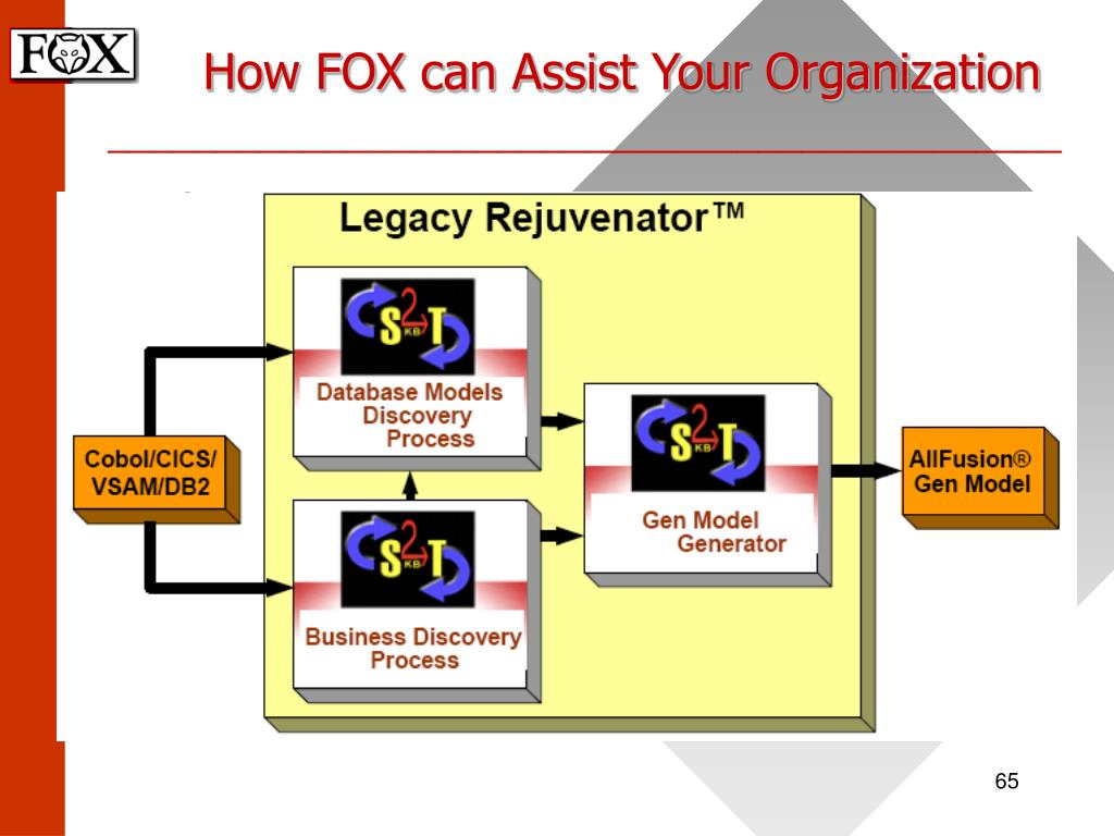 How FOX can Assist Your Organization