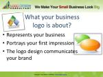 what your business logo is about