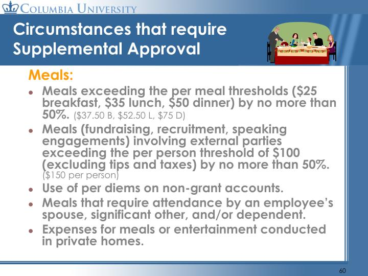 Circumstances that require Supplemental Approval