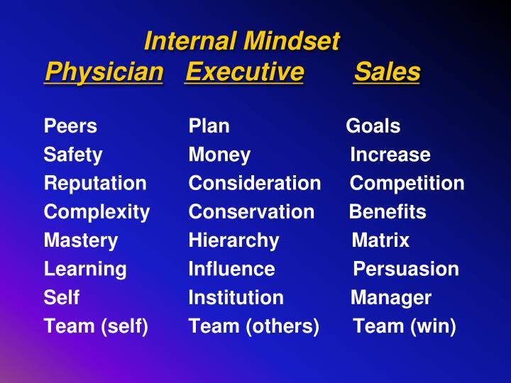 Internal Mindset
