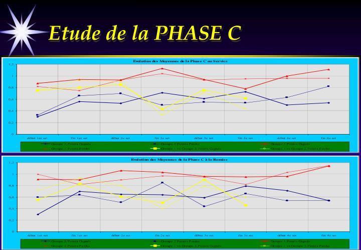 Etude de la PHASE C