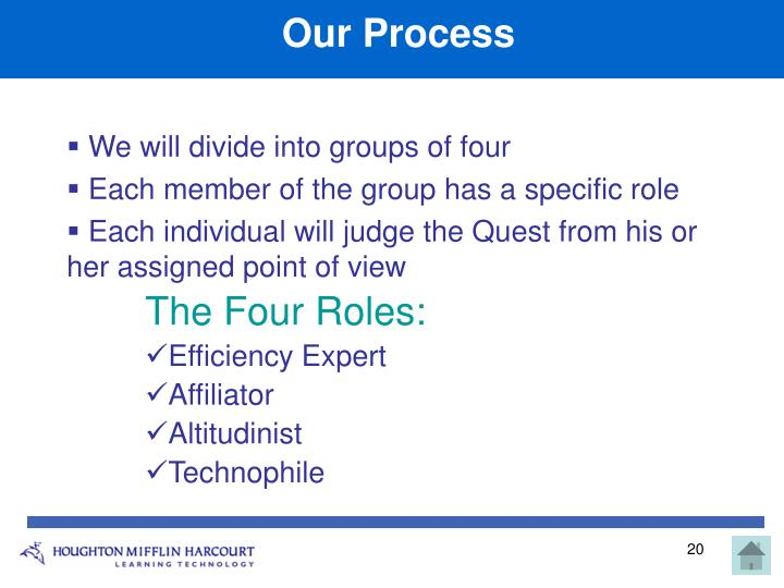 We will divide into groups of four