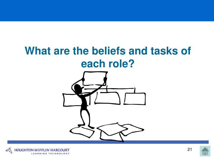 What are the beliefs and tasks of each role?