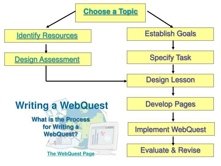 Writing a WebQuest