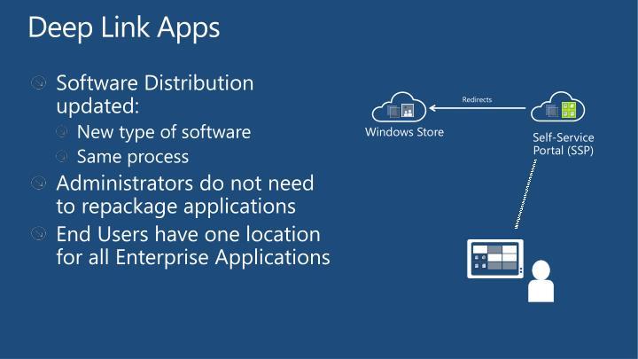 Deep Link Apps