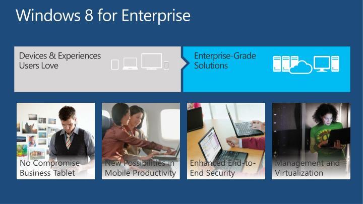 Windows 8 for Enterprise