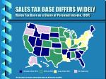 sales tax base differs widely sales tax base as a share of personal income 1997