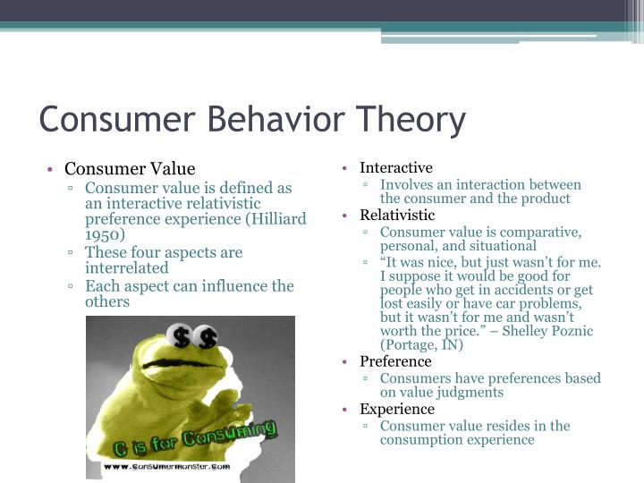 Consumer Behavior Theory