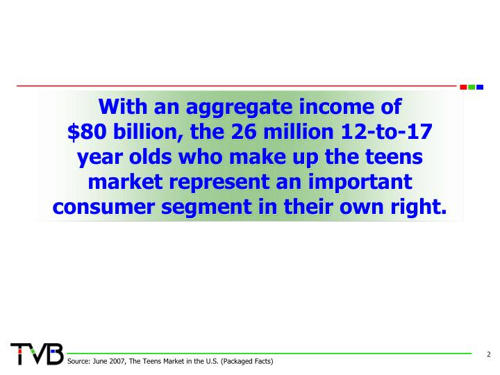With an aggregate income of