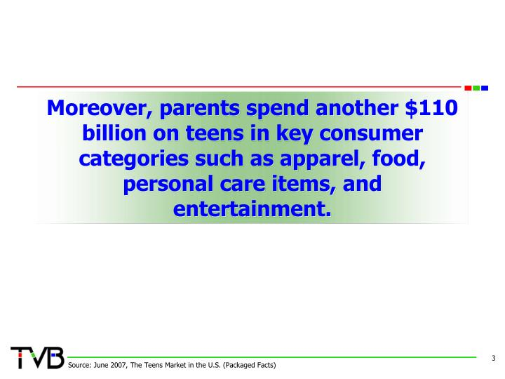 Moreover, parents spend another $110 billion on teens in key consumer categories such as apparel, fo...